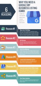 6-Reasons-Why-You-Need-A-Google-My-Business-Listing